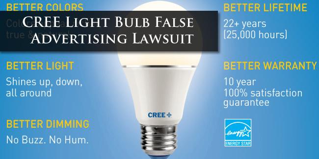 sc 1 st  Audet u0026 Partners LLP & CREE Light Bulb Lawsuit - Audet Law