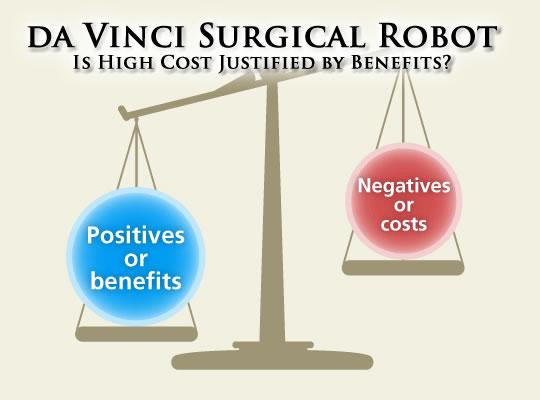 da-vinci-robot-cost-benefit