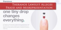 Theranos Lawsuit